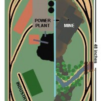 Coal mine/ power plant layout